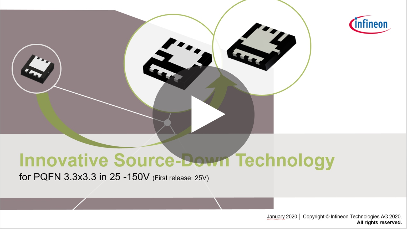 Infineon e-learning Source-Dowon Technology for PQFN 25V