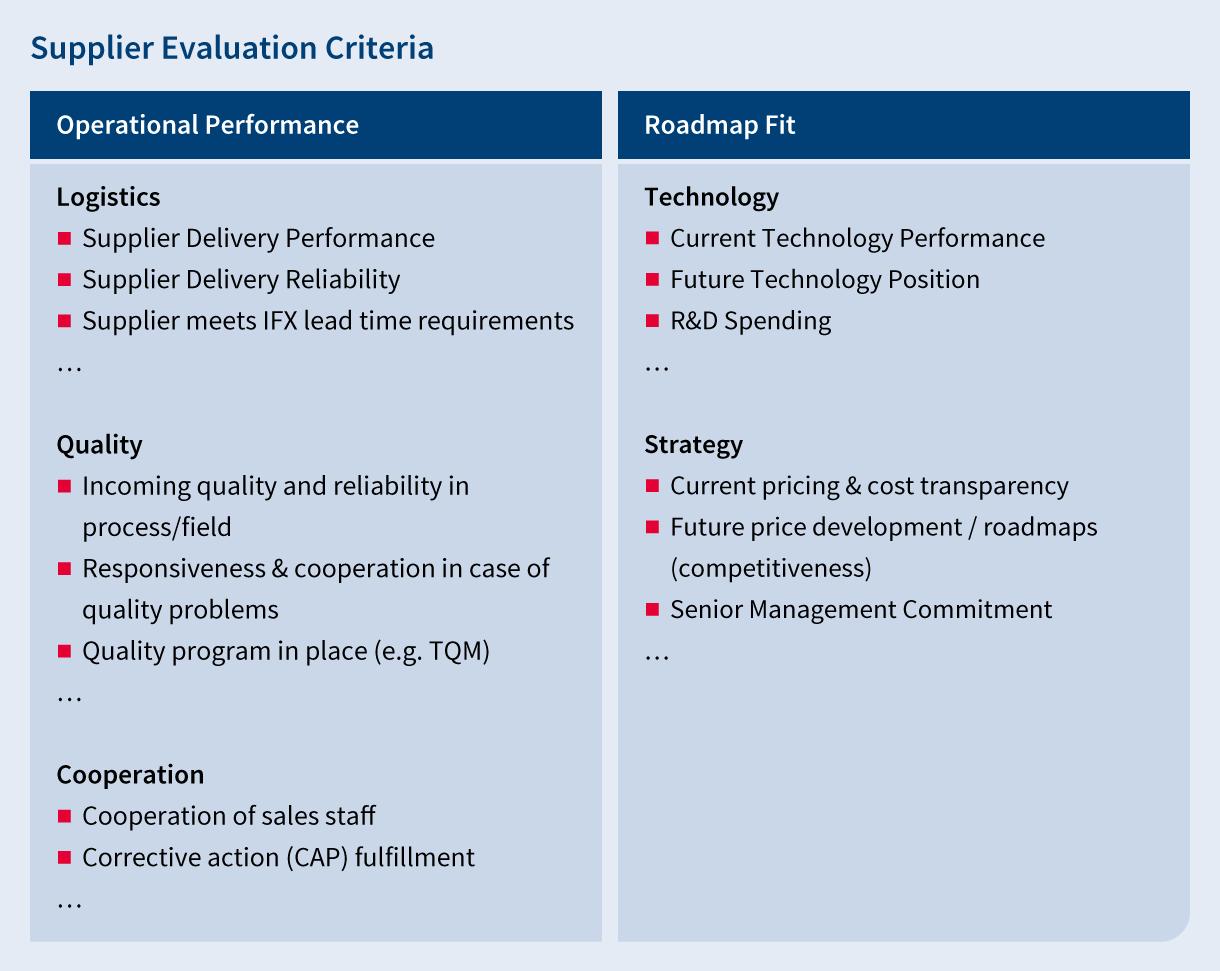 INFIN_Grafik Website Purchasing_Supplier Evaluation Criteria_1220x971px