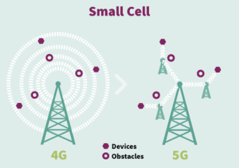 5G – The high-speed mobile network of the future - Infineon Technologies