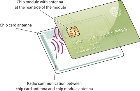Mobile payment – convenient, fast, and secure - Infineon