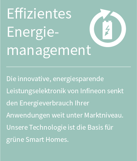 Smart Home: Energiemanagement