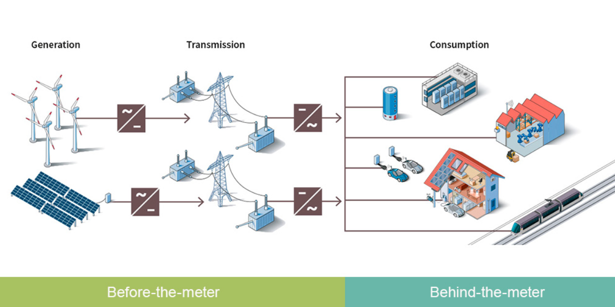 Energy Supply Chain web picture