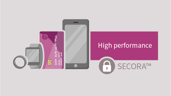 Smart card and security: Secured solutions for smart card and mobile payment