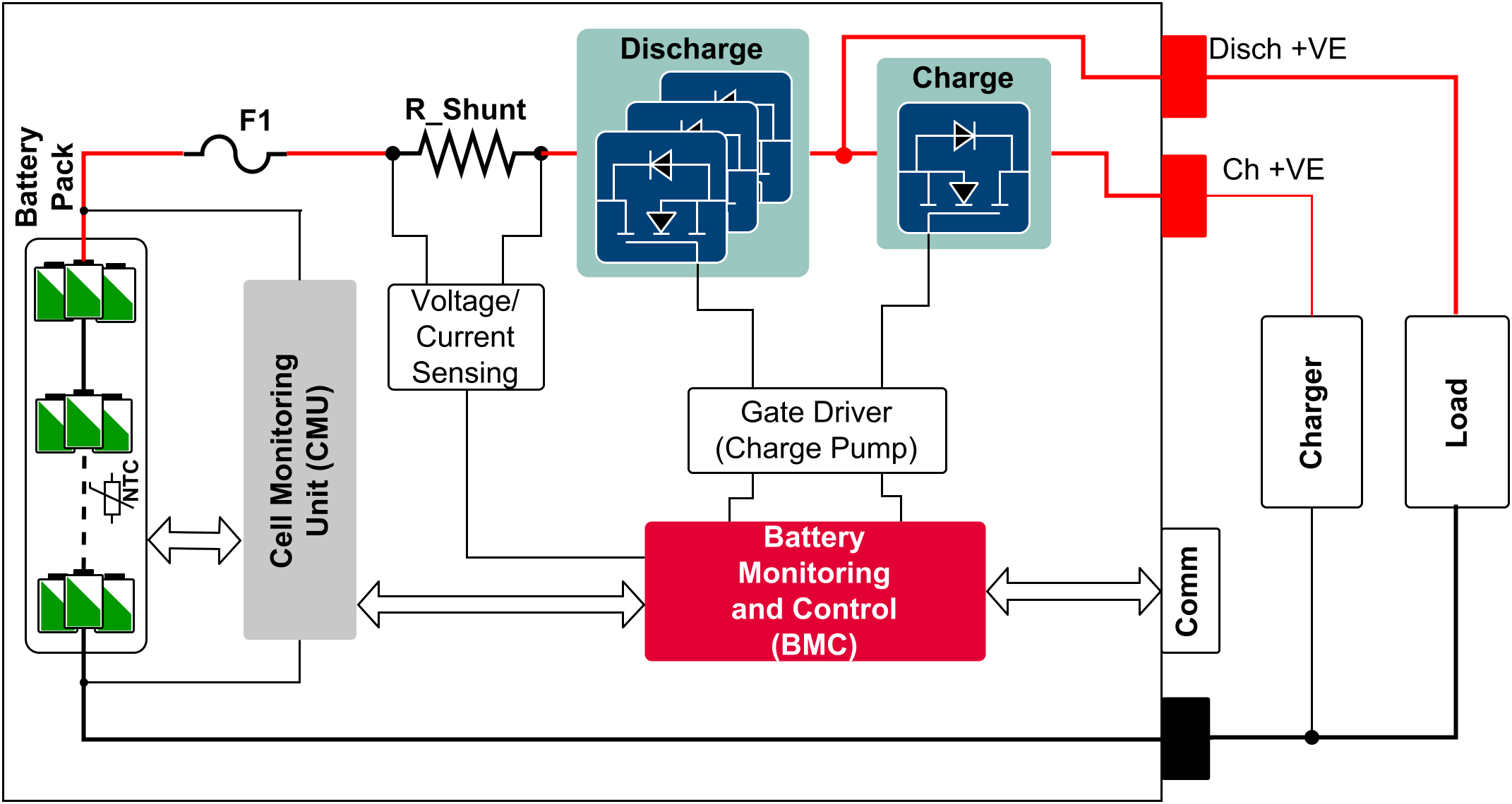 https://edit.infineon.com/cms/_images/application/solutions/BMS-Separate-Charge-and-Discharge-Port-with-HS-Protection.PNG