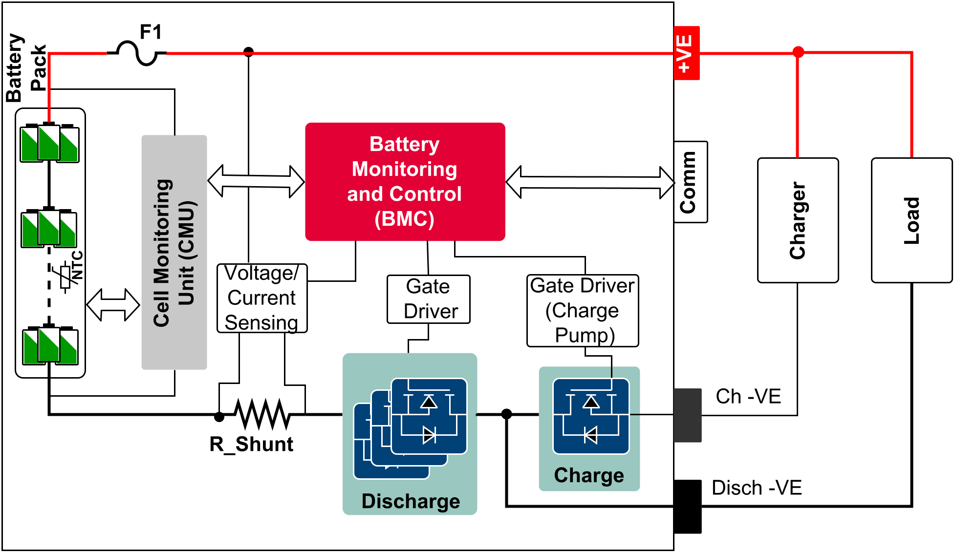https://edit.infineon.com/cms/_images/application/solutions/BMS-Separate-Charge-and-Discharge-Port-with-LS-Protection.PNG