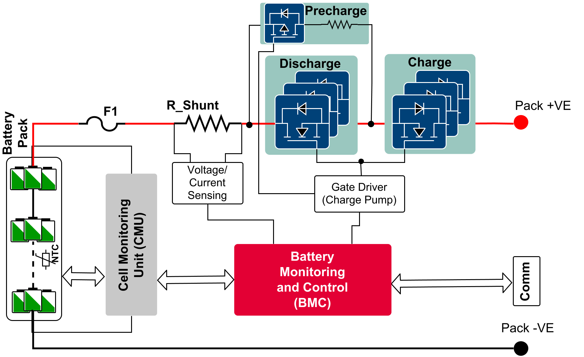 https://edit.infineon.com/cms/_images/application/solutions/Source-to-Source-Protection-with-Pre-charge-using-P-Ch.PNG