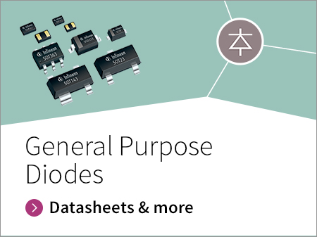 General Purpose Diodes.