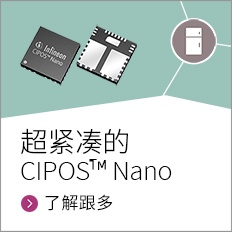 Ultra compact CIPOS™ Nano - find out more