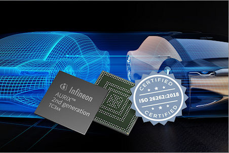 Aurix Infineon-Embedded-world-banner