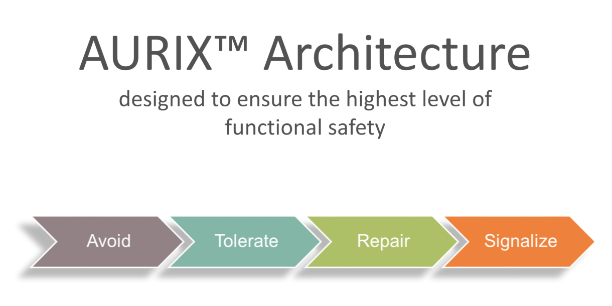 Aurix-Safety-Architecture