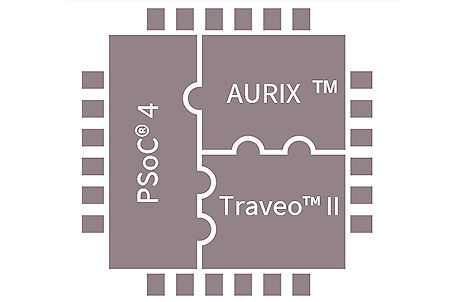 Tasking-pin-Mapper-for-AURIX