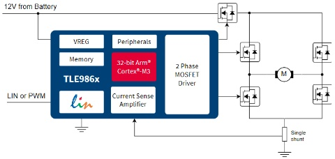H-Bridge Driver with Integrated Arm® Cortex® M3