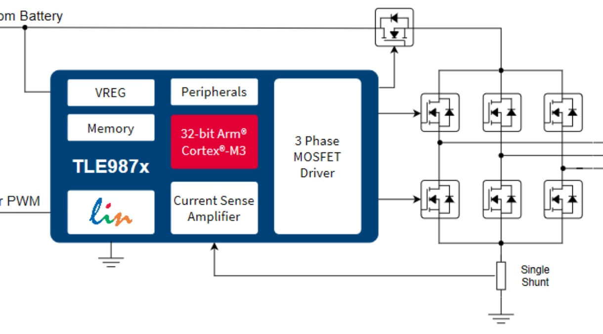 32 Bit Embedded Power Ics Based On Arm Cortex M Infineon 3 Phase Brushless Generator Wiring Diagram Bridge Driver With Integrated M3