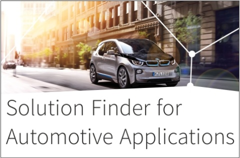 Solution Finder for Automotive Applications