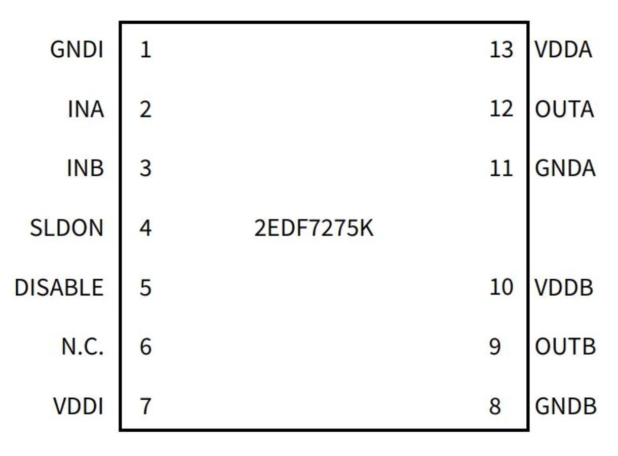2EDF7275K - Infineon Technologies on