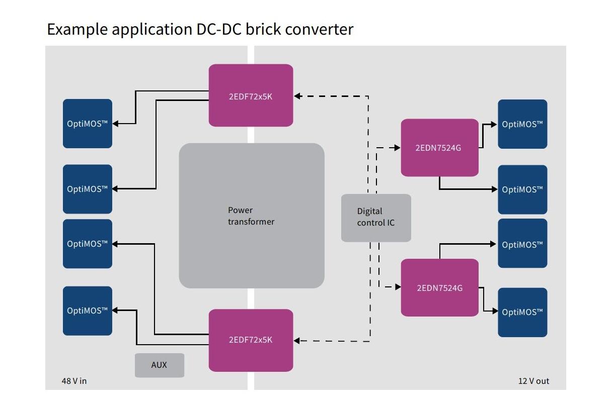 2edf7235k Infineon Technologies Linear Optocoupler Circuit Soft Start For 12 Volt Halogen Lamps Diagrams