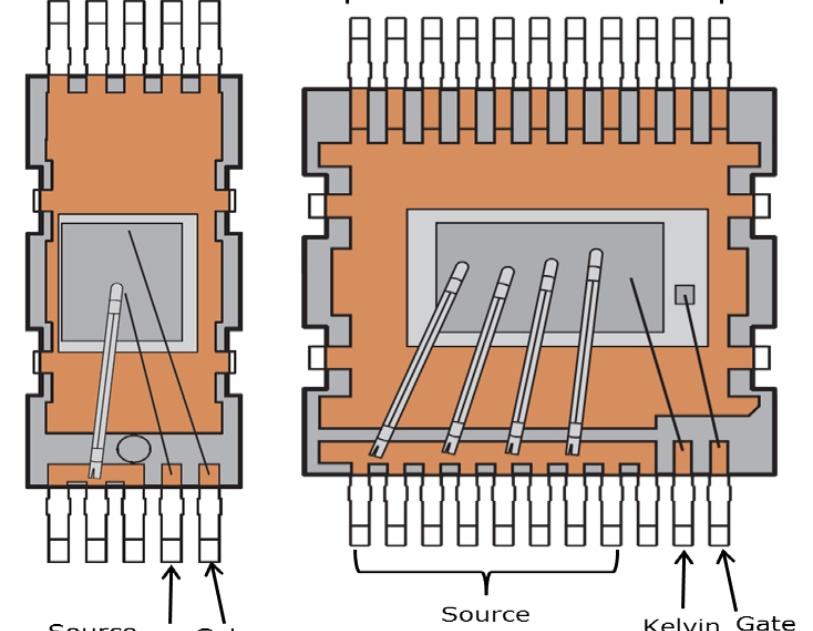 Double DPAK (DDPAK) - Infineon Technologies