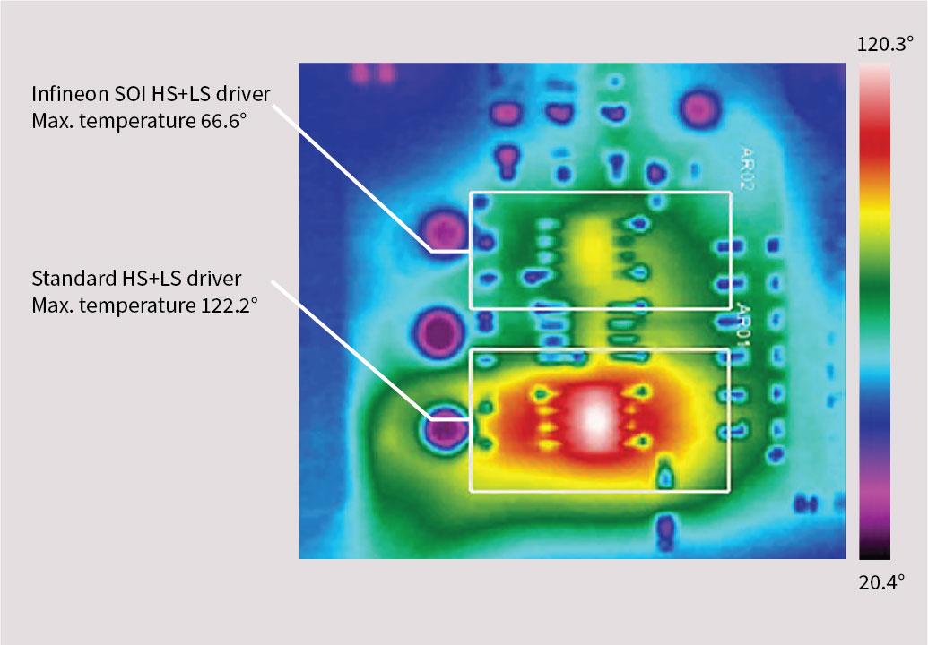 Silicon on Insulator (SOI) Gate Driver ICs - Infineon Technologies