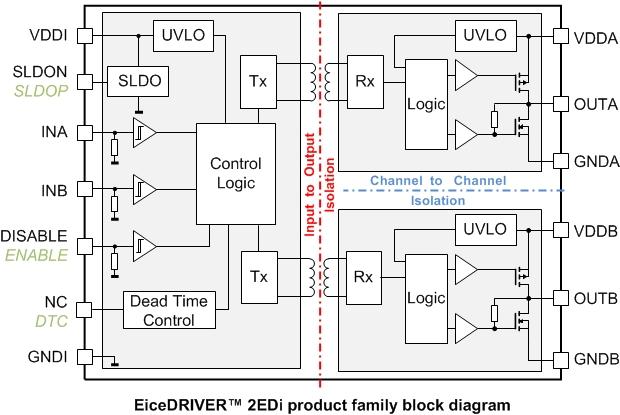 Edi Loop Detector Wiring Diagrams on