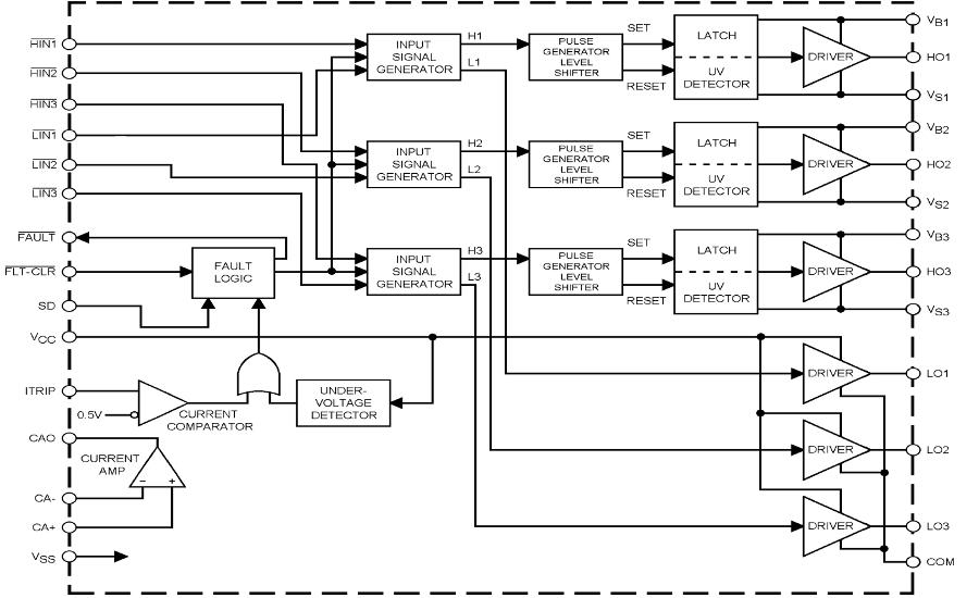 Capacitores Disco Cerâmico 100pcs//bag 50V 100nF 0.1uF 104pF bestodfs