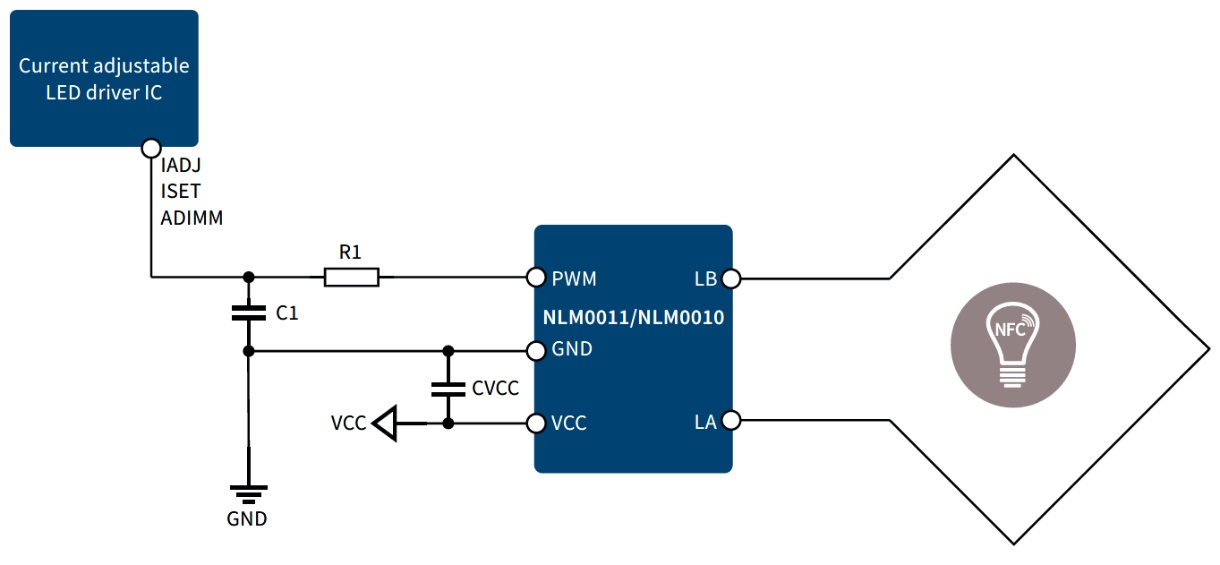 LED lighting - Infineon Technologies