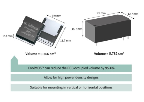 Infineon picture CoolMOS™ S7 as in-rush relay: boost power density