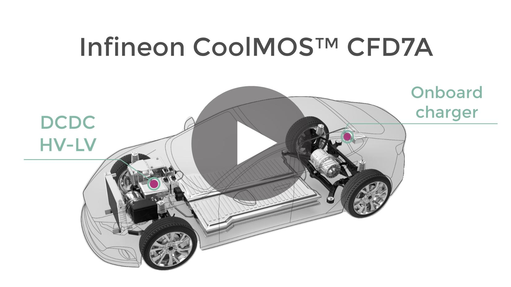 Button for eLearning video 650V CoolMOS™ CFD7A