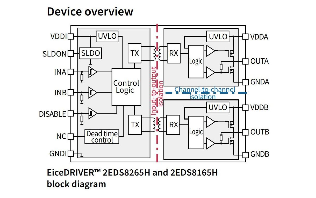 2eds8265h Infineon Technologies Induction Heating Circuit Diagram Pdf 02 2018 11 08 13 Mb Diagrams