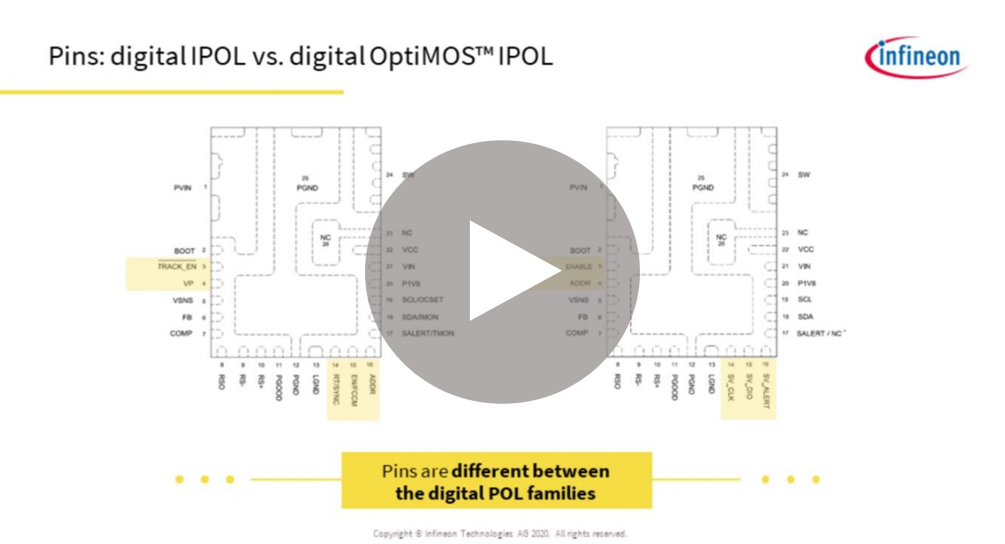 Infineon's eLearning Differntiating Gen 3 Voltage Mode digital POLs