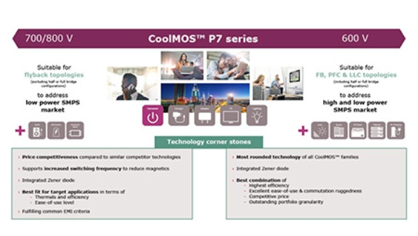 Infineon banner Elearning on 600V CoolMOS™ P7