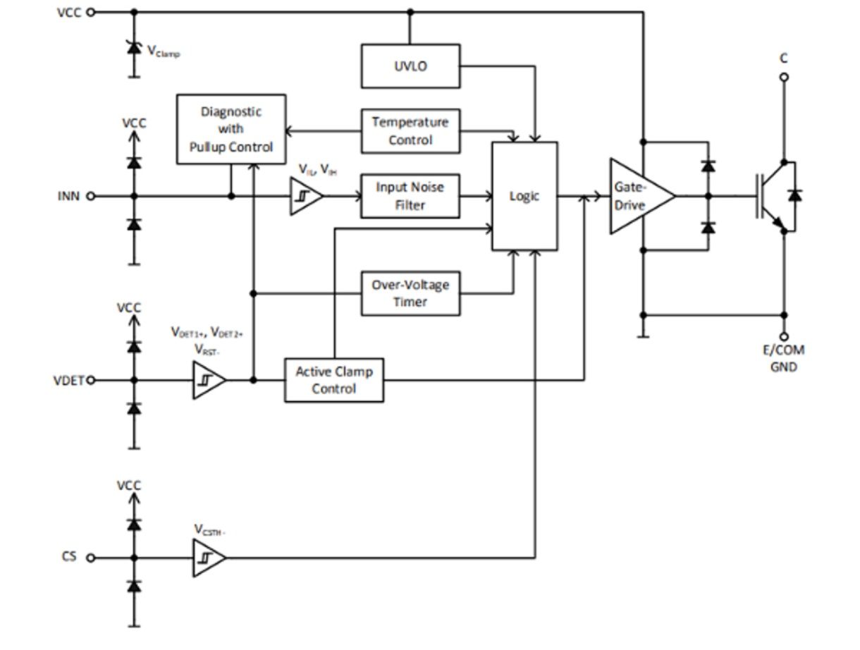 IEWS20R5135IPB - Infineon Technologies on diode schematic, integrated circuit schematic, rectifier schematic, power supply schematic, battery schematic, mosfet schematic, transistor schematic, capacitor schematic, sensor schematic, plc schematic, lcd schematic, relay schematic, cpu schematic, inductor schematic, led schematic, vfd schematic, switch schematic, smps schematic,