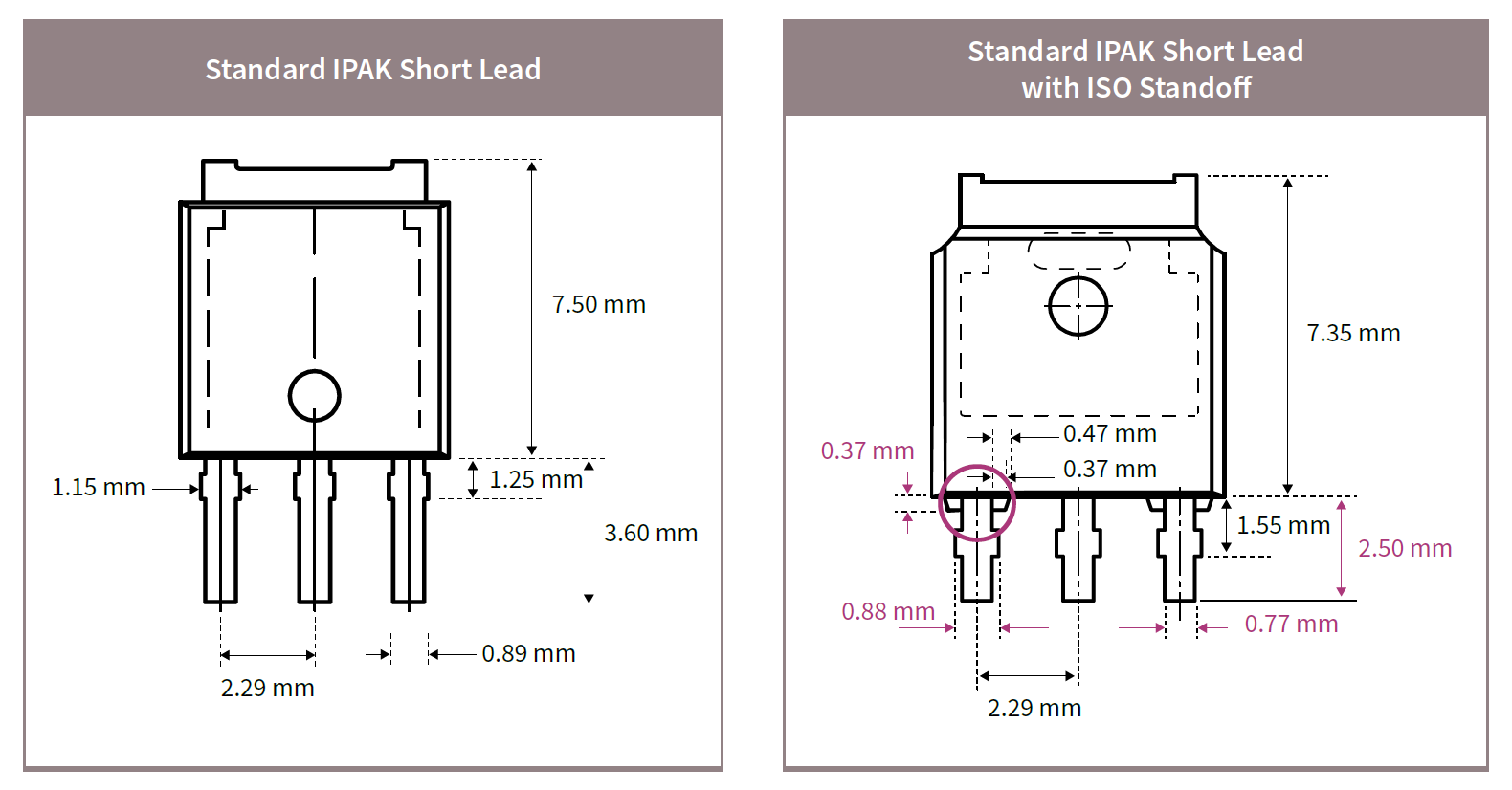 Ipak Short Lead With Iso Standoff Infineon Technologies Heating Rectifier Tube Fullwave And Filter Circuit Diagram Visualization Of Package Fully Inserted Into Pcb The Mold Features At Bottom Make Sure That