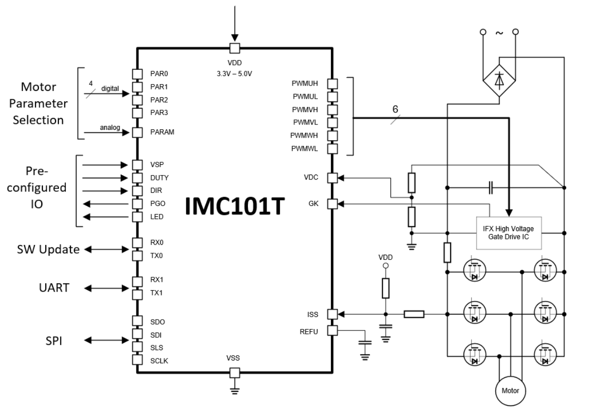 Imc101t Q048 Infineon Technologies Smallest Welding Machine Diagram Diagrams Prevnext