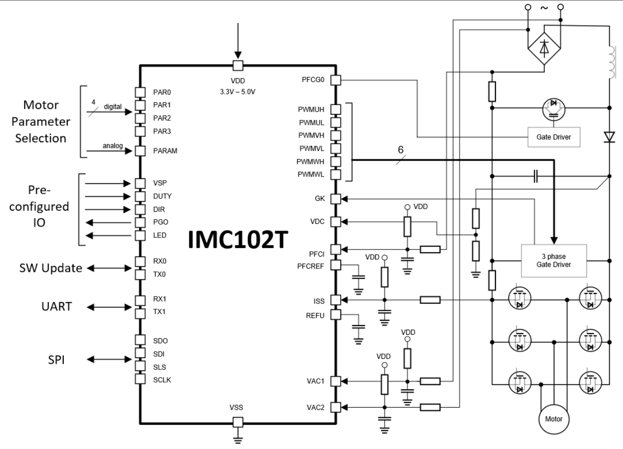 Imc102t F064 Infineon Technologies Phase Soft Start Schematic Get Free Image About Wiring Diagram Diagrams Prevnext