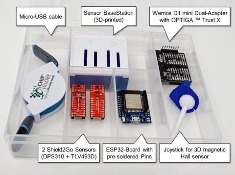 Gluneon Sensor Box - Infineon Technologies