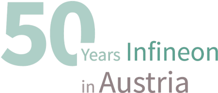 50 years Infineon in Austria logo