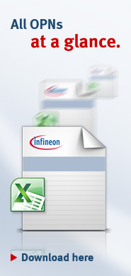 OPN translation tables - Infineon Technologies