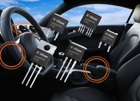 The OptiMOS(tm) P2 family offers the lowest RDS(on)  P-channel 40V MOSFET in the automotive industry and provides currents from 50A to 180A. They are ideal for reverse battery protection and motor control applications in cars such as EPS (Electric Power Steering) motor controls, electric parking brake, windshield wipers, HVAC fan controls, and electric pumps i.e. for water, oil and fuel.
