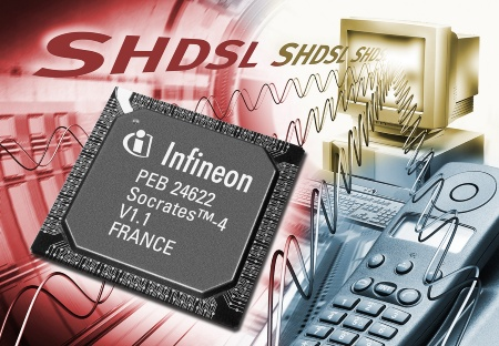 Infineon Launches SOCRATES 4 the Industry's Lowest Power Multi-Channel SHDSL Transceiver for High Density Line Cards
