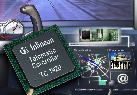 Based on the 32-bit TriCore(tm) Unified Processor, Infineon's TC1920 is a dedicated automotive infotainment controller combining the functionalities of controllers, digital signal processors, telematics-specific peripherals, and speech recognition on a single chip.