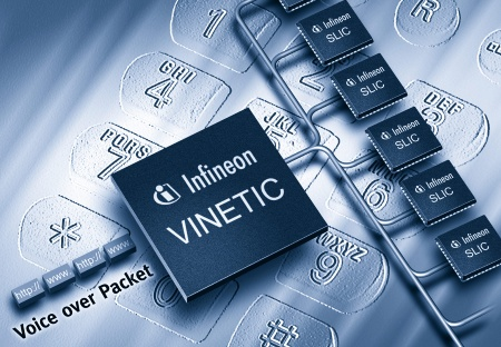 Infineon`s new VINETIC? Family Drives Integration of Voice in Packet Based Telecommunication Networks to New Heights