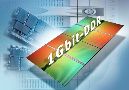 The 1-Gbit Double Data Rate (DDR) Synchronous DRAMs (SDRAM) are fabricated using the company's advanced 110nm CMOS process. At only 160mm² chip size they are the industry's smallest 1Gbit SDRAMs to date.