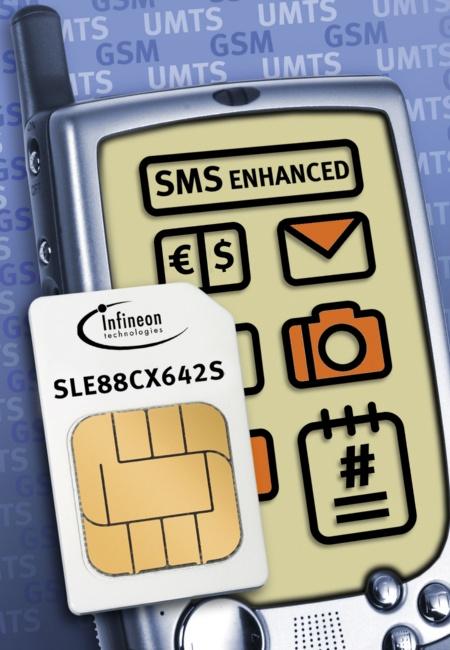 Infineon's 32-bit chip card security controller, the SLE88CX642S, is an ideal solution for the Subscriber Identity Module (SIM) cards which are used in GSM/UMTS mobile phones.