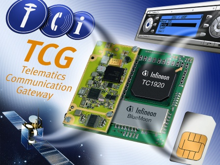 Infineon Technologies Introduces Telematics Communication Gateway (TCG) reference design to Make Wireless Communications and In-Car Entertainment Standard in New Automobiles