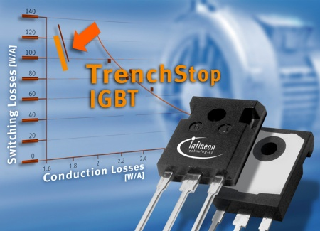 Infineon Technologies Introduces Innovative TrenchStop and FieldStop Technology in New Generation of Fast IGBTs; Enables Energy Efficiency