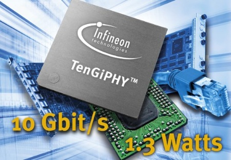"Infineon Announces Lowest Power 10G CMOS Ethernet Transceiver Family Offers Complete ""One-Stop-Shop"" for 10G Optical Module Vendors"