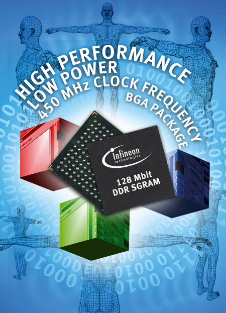 Infineon Technologies Introduces High Performance 128Mb DDR Graphics RAM