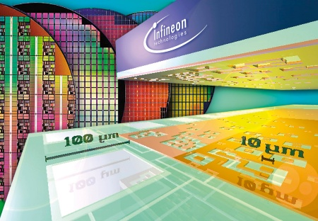 "Infineon enables third dimension of chip integration; develops SOLID stacking technology to connect multiple chips for ""system-in-package"" electronics"