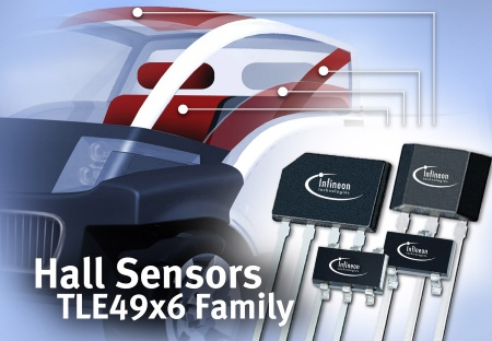 Infineon's new Hall sensors of the new TLE49x6 family are used as position and proximity switches in applications such as the seat adjusters, seat-belt  buckles, electric windows and sunroofs of cars