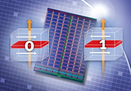 Infineon and IBM present world´s first 16 Mbit MRAM - Innovative Chip Design results in Highest Density Reported to Date